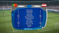 2New Scoreboard EURO 2016 Pes 2013
