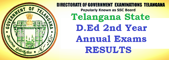 TS DEd 2nd Year, Results,Telangana D.Ed 2nd Year