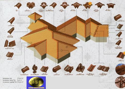 rangka atap baja ringan murah jakarta genteng keramik kanmuri type espanica - taruna ...