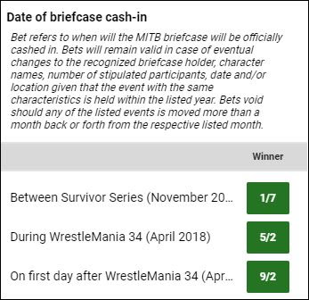 Women's Money in the Bank Cash-in Betting Odds