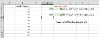 Cálculo manual de un percentil con Excel.