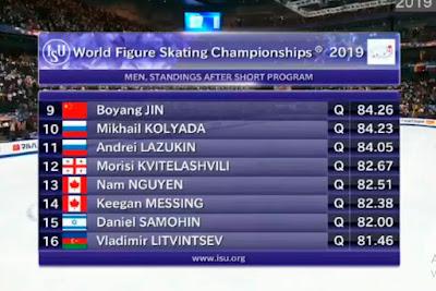 resultados hombres corto world figure skating championships saitama 2019_3
