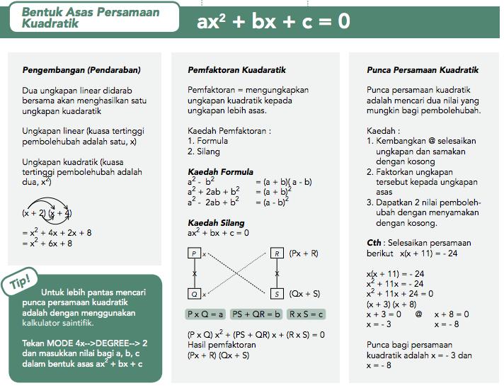 Contoh Soalan Matematik Ujian Psikometrik
