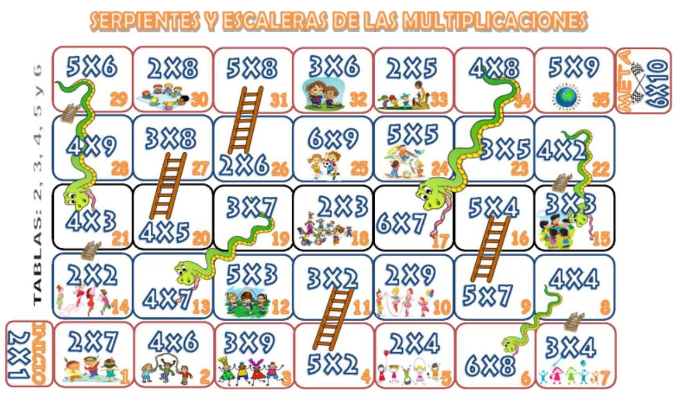 Serpientes y escaleras de las tablas de multiplicar for Escaleras y serpientes imprimir