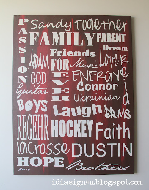 DIY Personalized Word Art Paintings by ilovedoingallthingscrafty.com