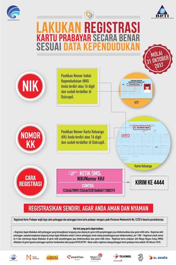 Cara Registrasi Ulang Kartu Indosat Ooredoo
