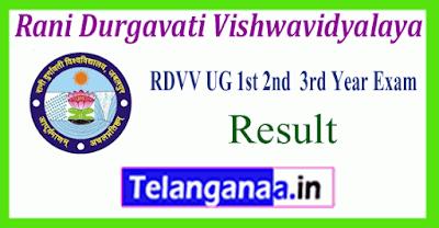 RDVV Jabalpur Part 1 2 3 Result