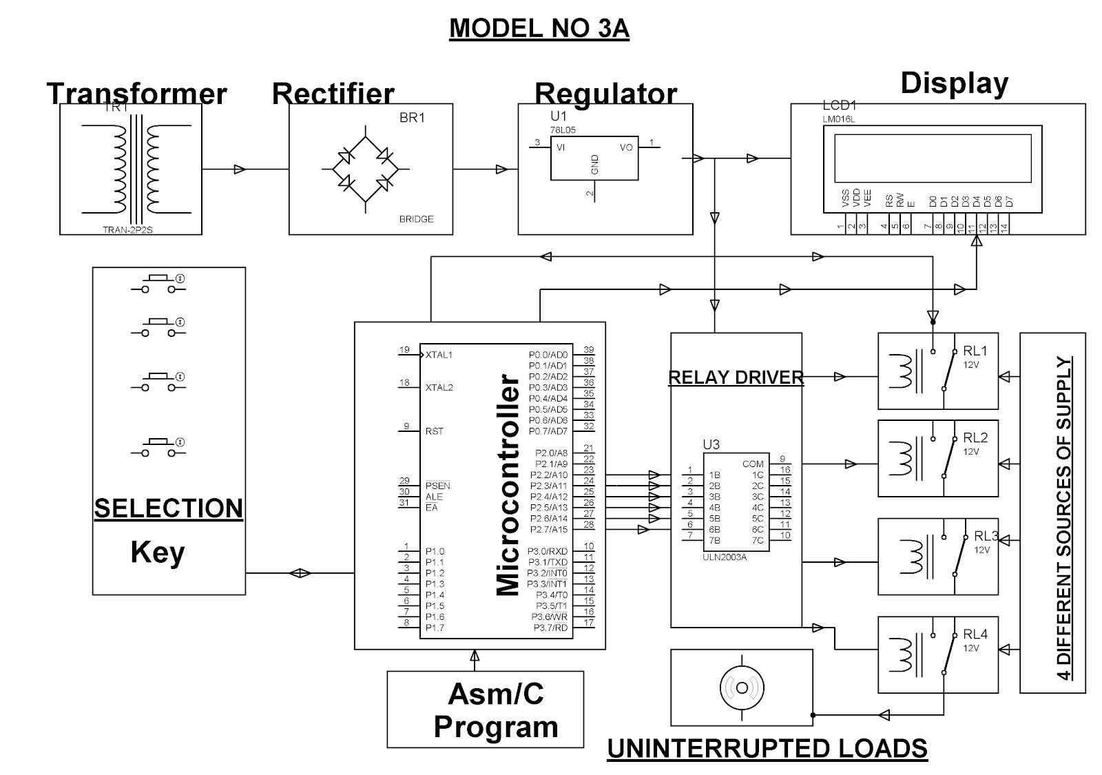 auto no break power supply control
