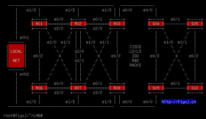 Cyber Security Memo: My Cisco IOU Racks - from flyxj IOUv3