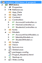 Folder Structure of MVC Project