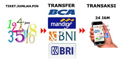 cara pembelian saldo deposit pulsa murah