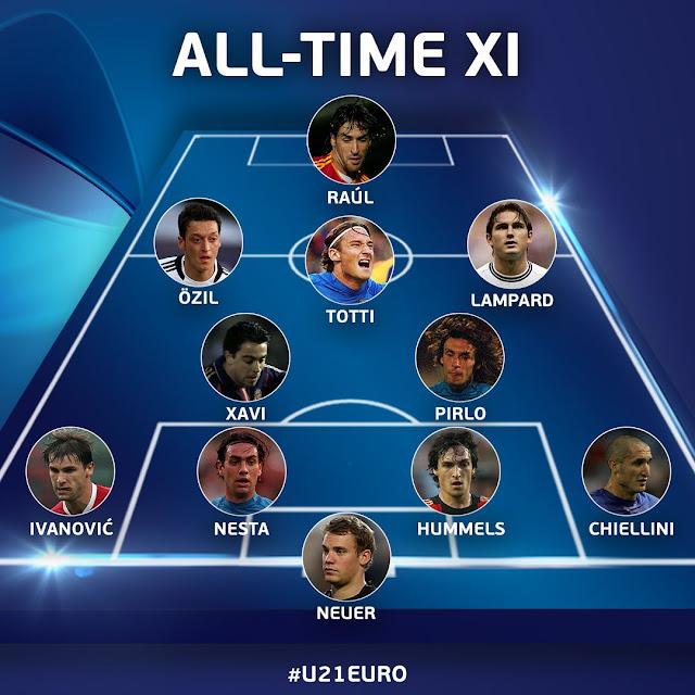Equipo ideal UEFA Sub-21 de todos los tiempos