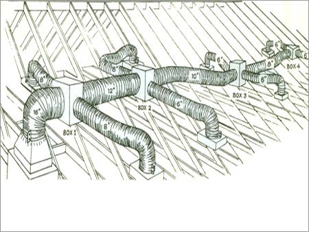 hệ thống ống mềm