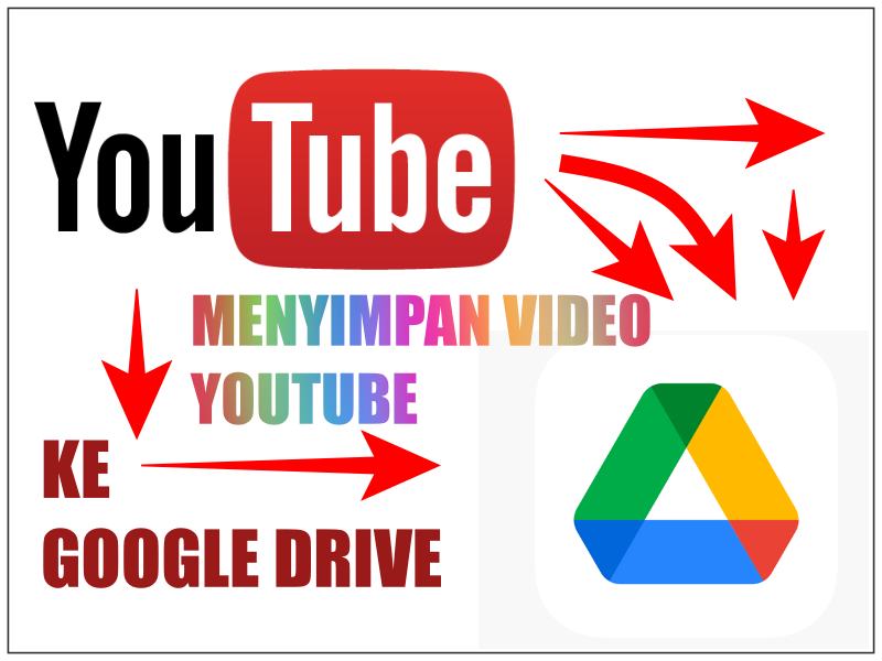 Cara Menyimpan Video Youtube ke Google Drive