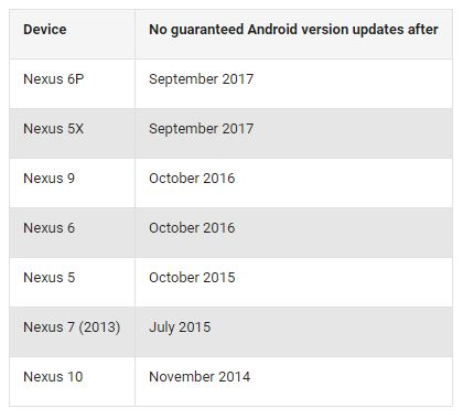 update android nexus