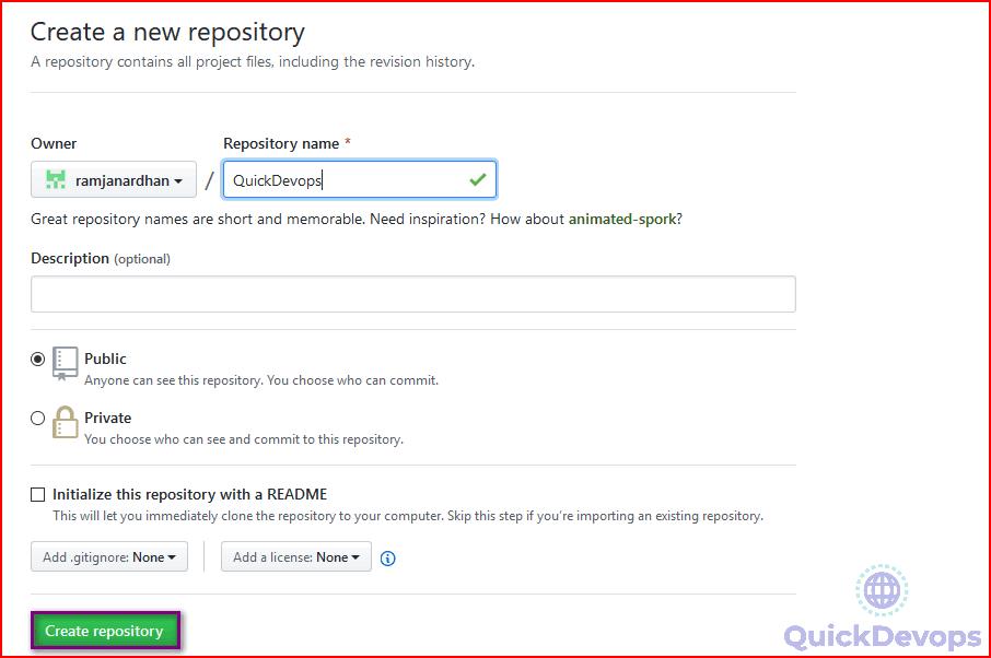 Creating Repo