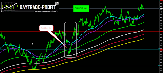 wti option