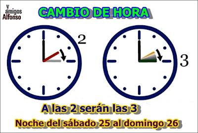 AlfonsoyAmigos - Cambio de hora