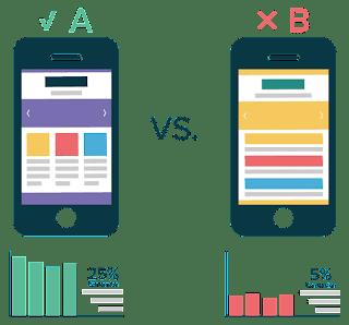 đo lường của A/B Testing