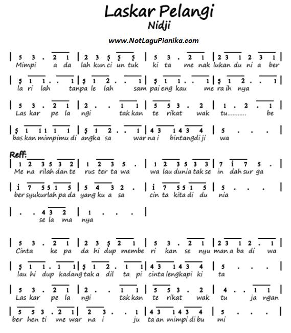 Lirik Chord Gitar Nidji: Not Angka Lagu Laskar Pelangi