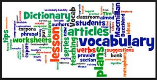 Contoh Skripsi Bahasa Inggris Chapter III Tentang Crossword Dan Vocabulary