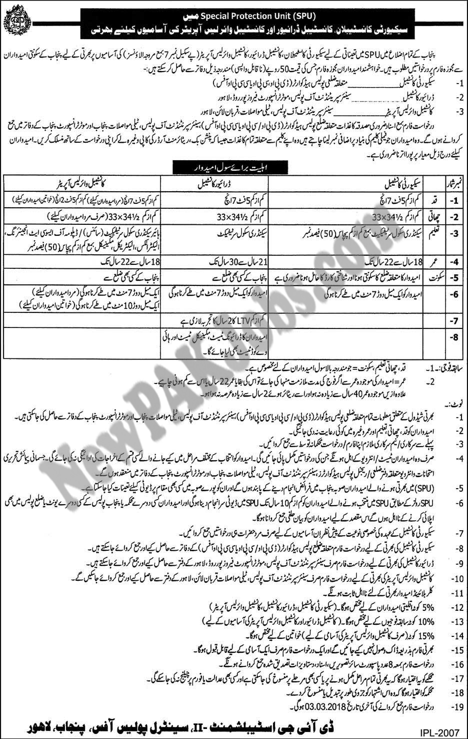 Punjab Police Special Protection Unit for Security Constable, Drivers, Constable Wireless Operator February 2018