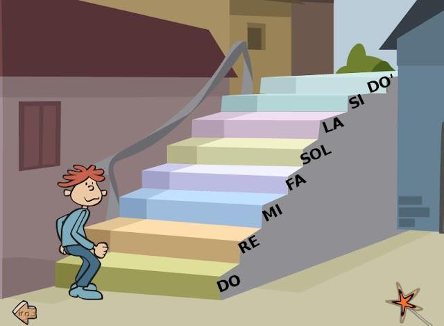http://recursostic.educacion.es/primaria/primartis/web/b/04/a_bb04_01vf.html