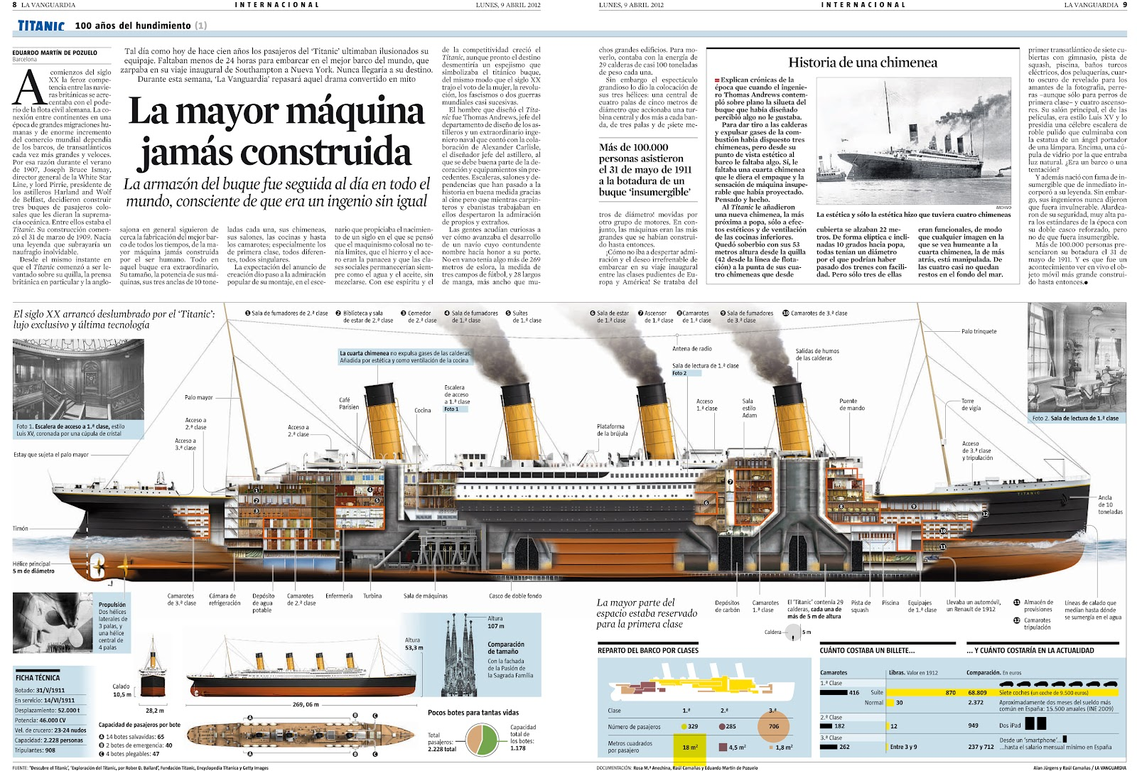 the titanic parts diagram hvac wiring diagrams for dummies infografía a la vanguardia el sigue vivo