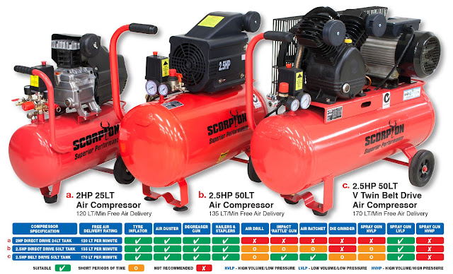 Air-Compressors-Grid