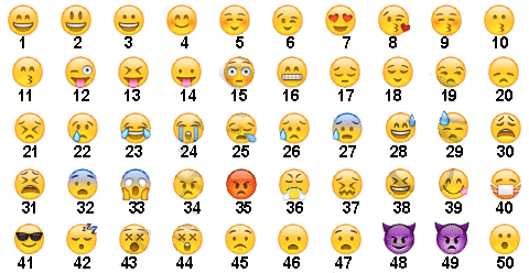 Emoticons WhatsApp: cosa significano le Emoticons della Chat