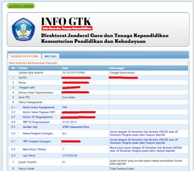 link info GTK Kemdikbud