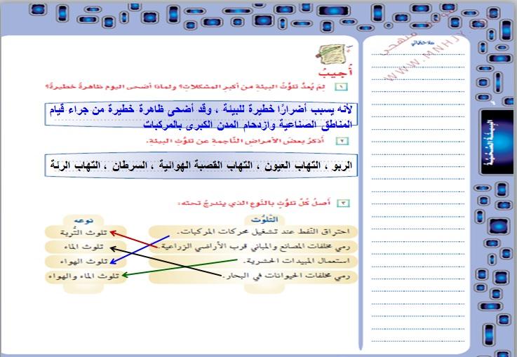 حل كتاب لغتي الخالدة ثاني متوسط ف2 منتديات يزيد التعليمية