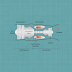 Did You Know the Basic Mechanism of Gas Turbine Based Turbo Jet Engine?