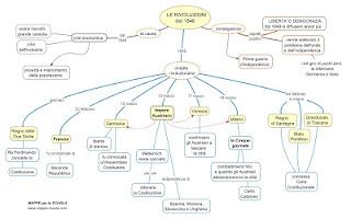 http://www.mappe-scuola.com/2013/07/le-rivoluzioni-del-1848.html