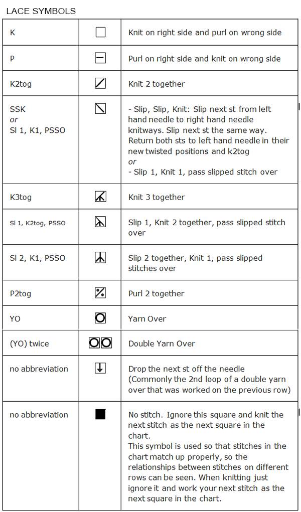 Abbreviations | Lace Knitting Stitches