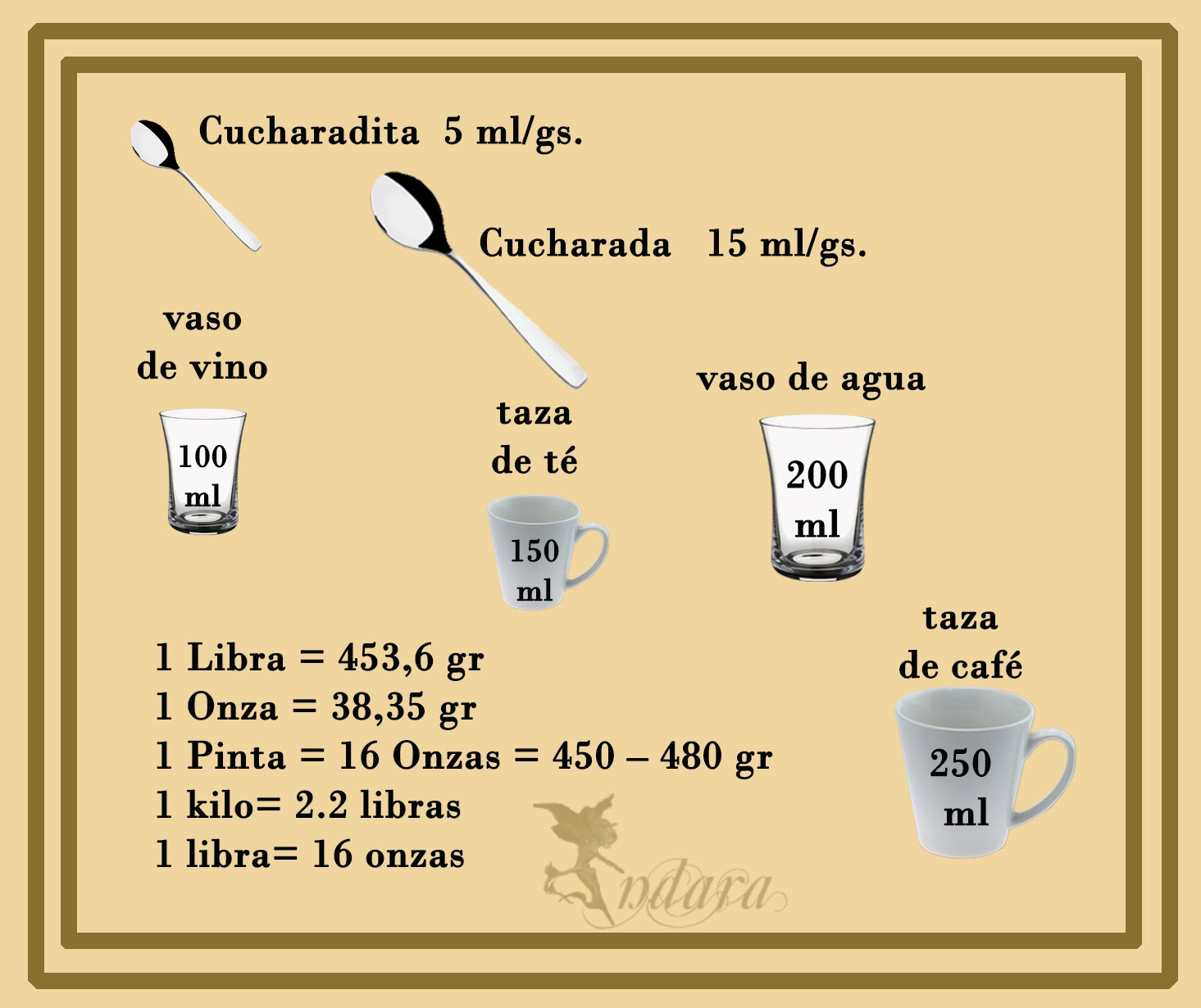 Cuantos Euros Son 50 Libras 1000 43 Images About Tabla De Medidas De Cocina On Pinterest