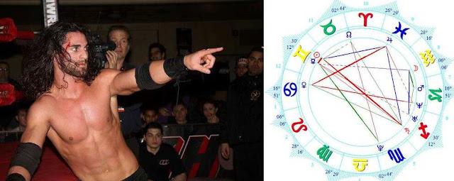 Seth Rollins natal horoscope forecast zone