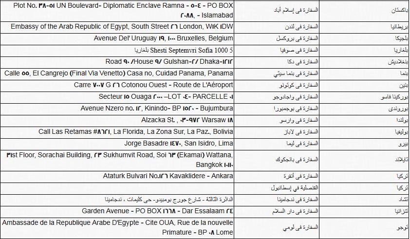 c7784441ede37 بالرقم القومي معرفة اللجنة الانتخابية 2019 والاستفتاء علي الدستور