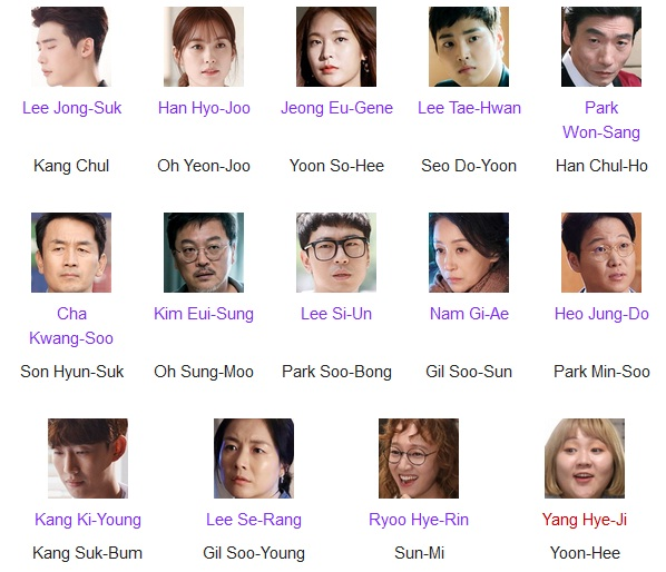 Omega Episode 2 Subtitle Indonesia: Drama Korea W (2016) Subtitle Indonesia