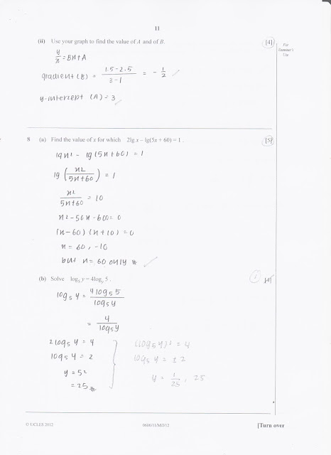 IGCSE Add Math Working Answer [0606/11] Paper 1 2012 (May