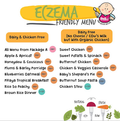 Eczema Friendly Menu