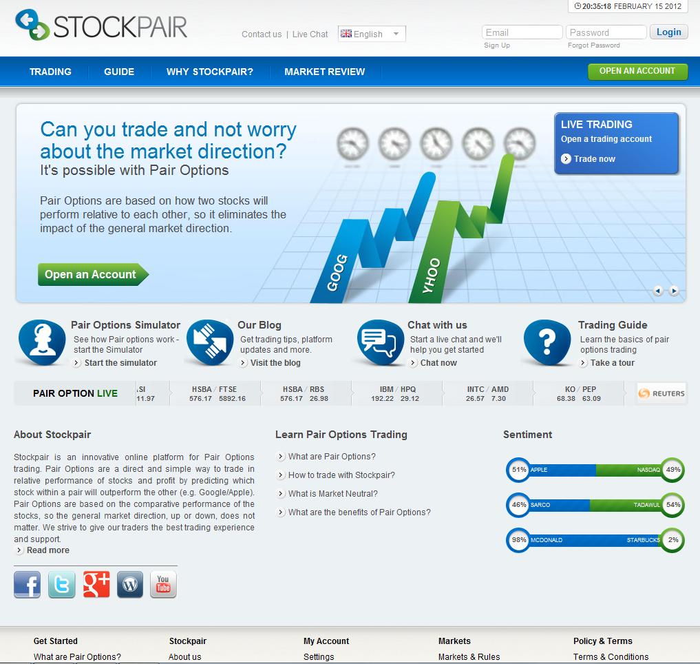 Revisión de opciones binarias tradersleader