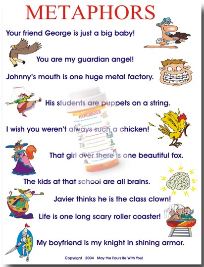 Examples of Personification for Kids