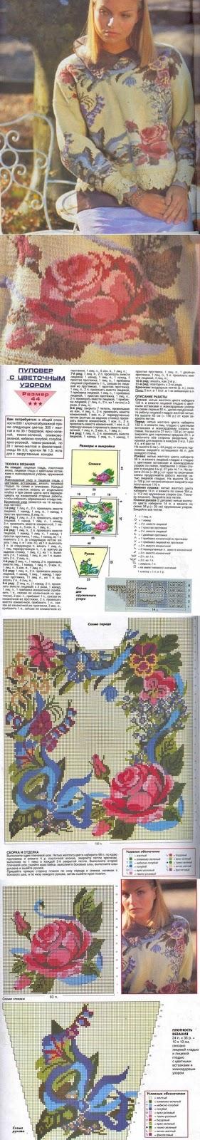 wzory żakardów