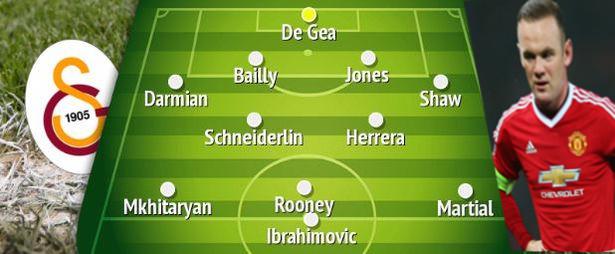 manchester united vs galatasaray match latest