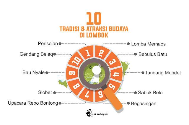 10 Atraksi Budaya di Lombok