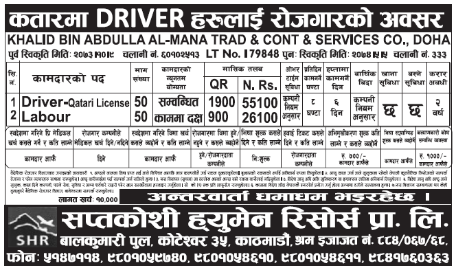 Jobs in Qatar for Nepali, Salary Rs 55,100