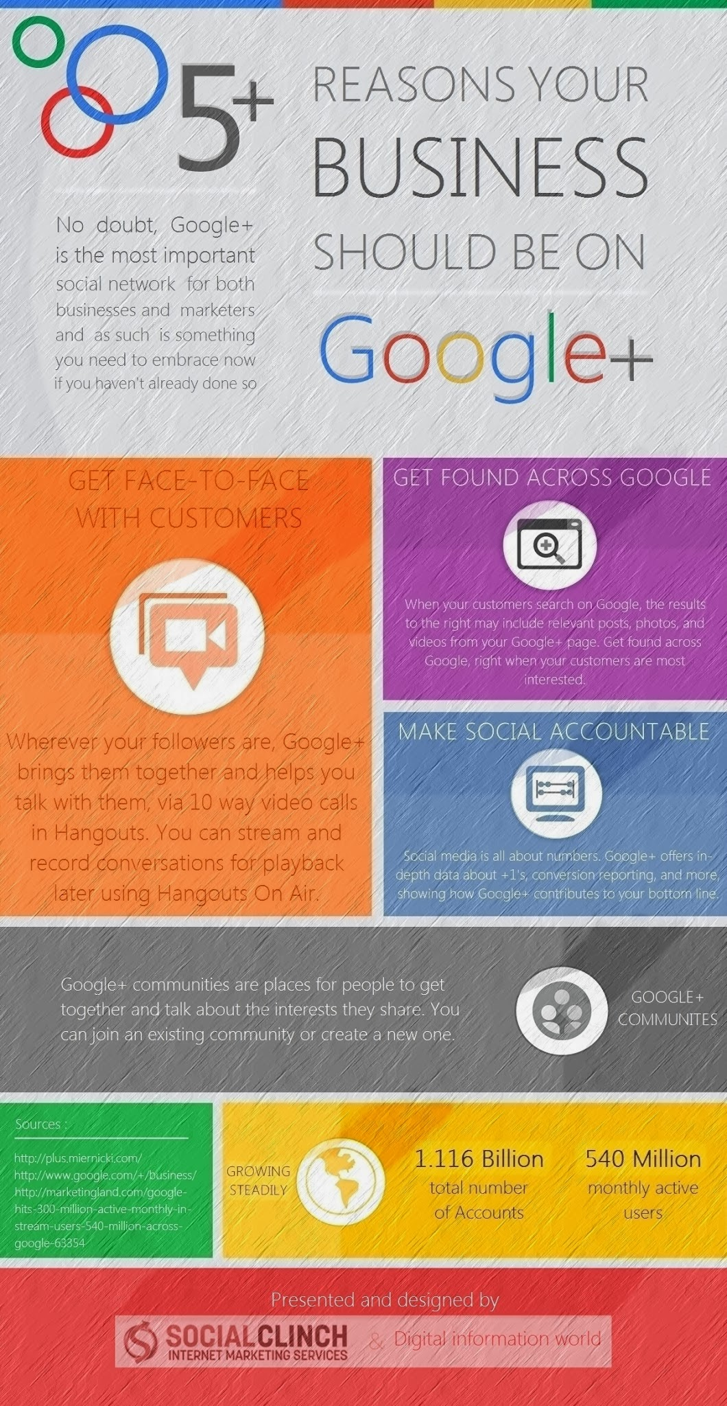 5+ Reasons Your Business Should be on Google+ [INFOGRAPHIC]
