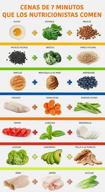recetas saludables, como hacer para perder peso, comidas sanas, comidas light