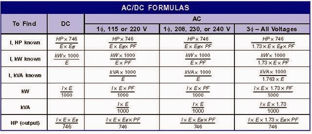 Electric Light Wiring Diagram Single Phase 220v Motor Electrical Engineering World: Ac & Dc Formulas
